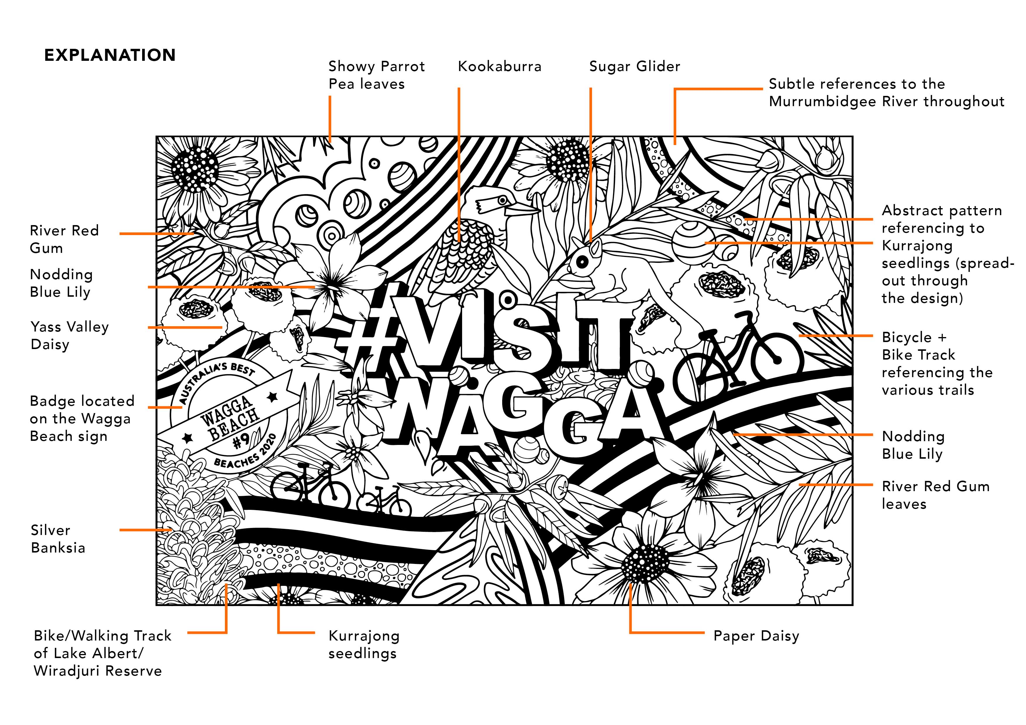 A description of each element in the Wagga Wagga mindfulness colouring design